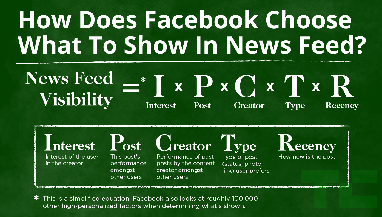 facebook-news-feed-edgerank-algorithm