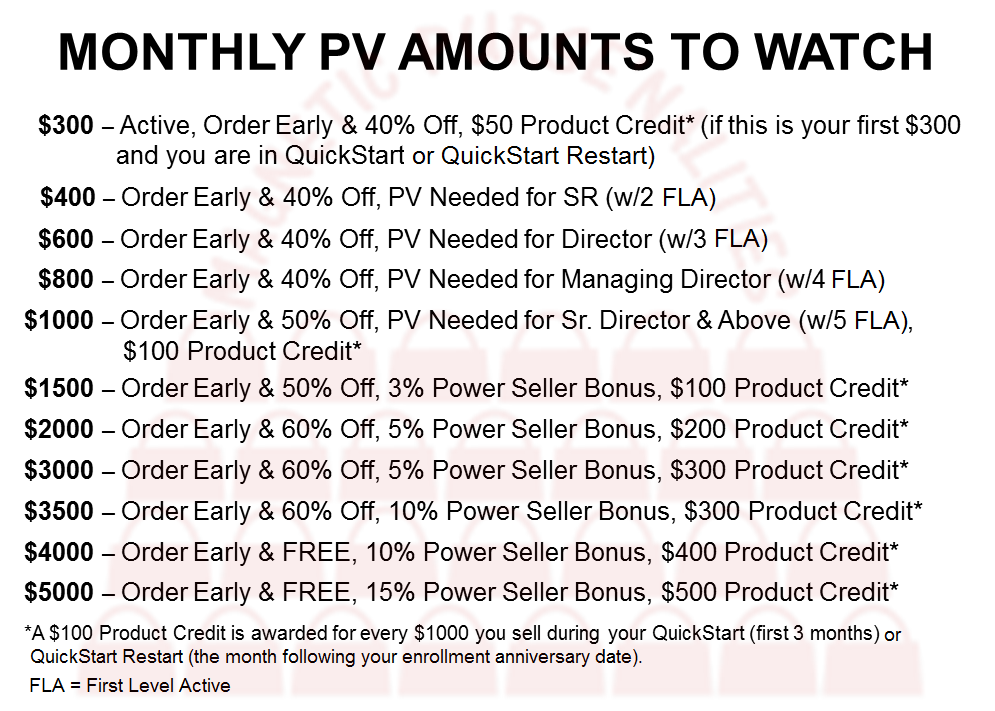 monthly-pv-amounts-to-watch-2015-mp